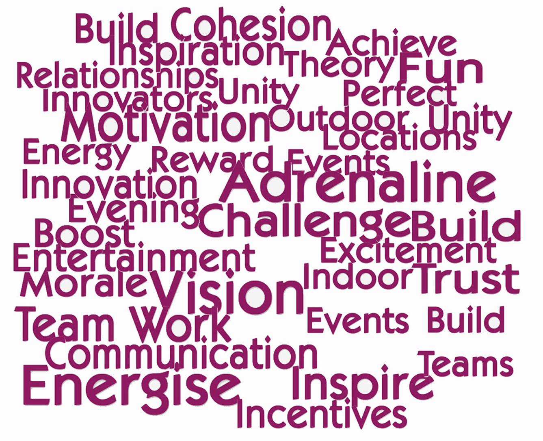 Team building word cloud team building